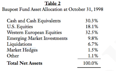 Klarman Table2